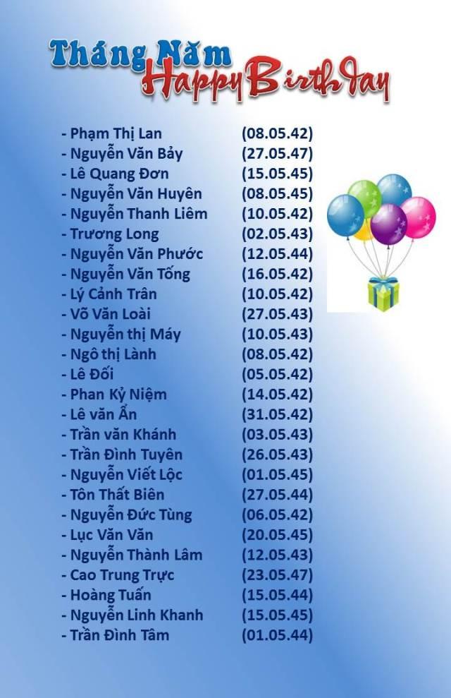 Happy Birthday List